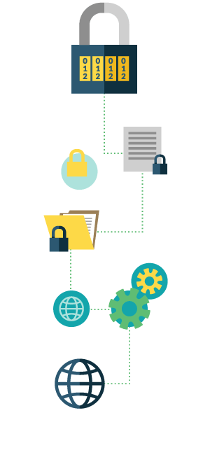 Appointment making made secure with data encryption